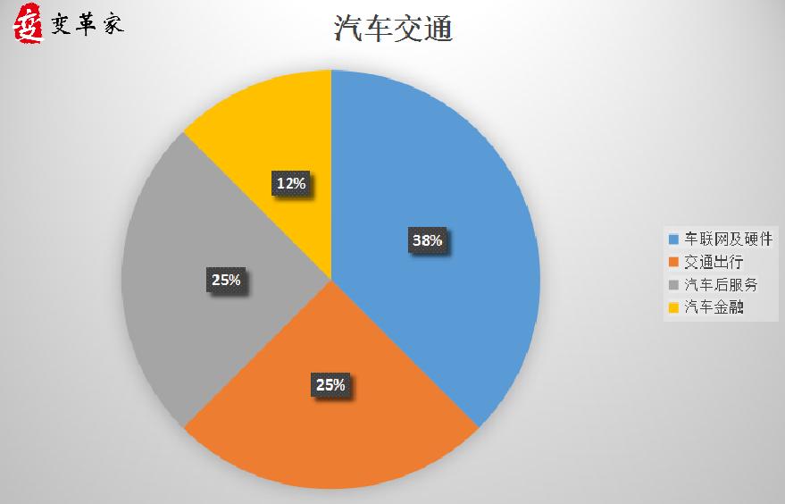 %e4%ba%a4%e9%80%9a