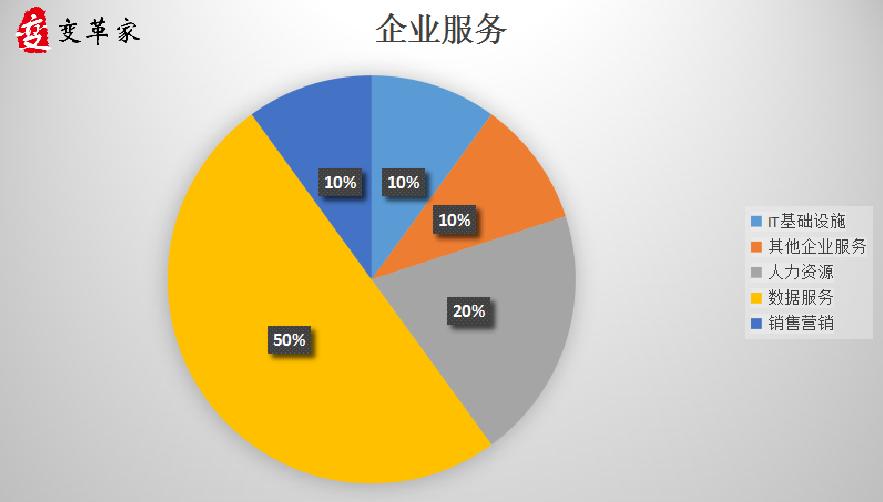 %e4%bc%81%e4%b8%9a%e6%9c%8d